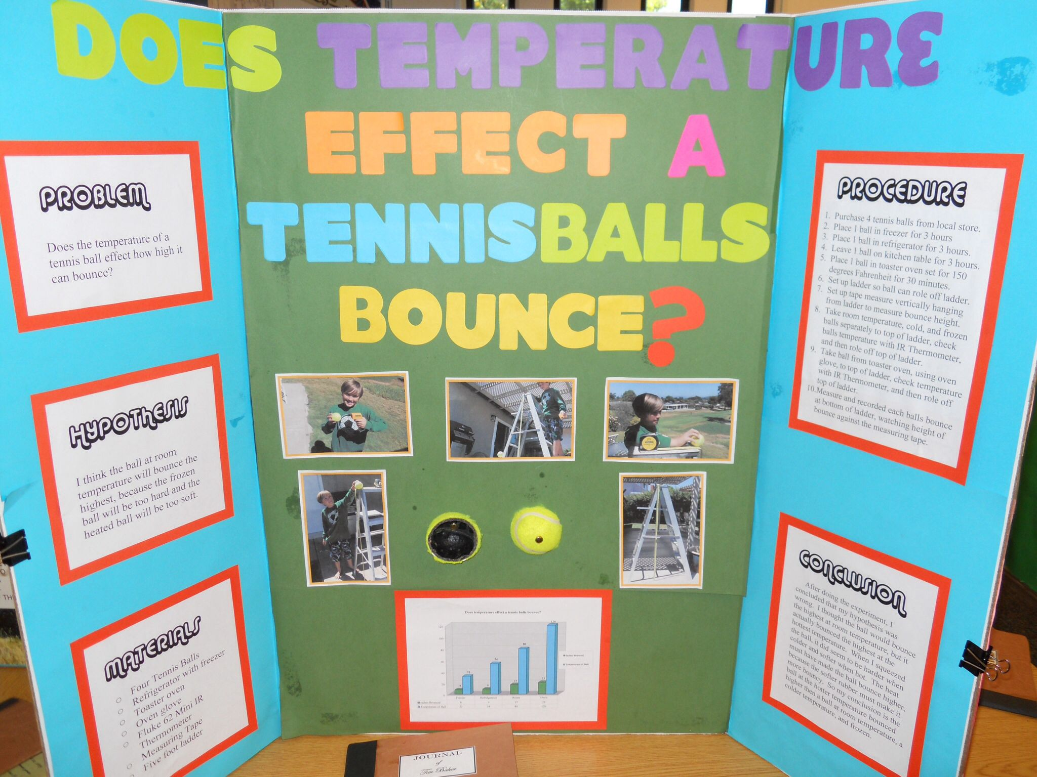 Cool science fair idea | Science fair | Pinterest | Science fair ... for Cool Poster Ideas For School Projects  55dqh