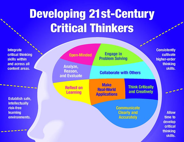 how to develop critical thinking skills in students