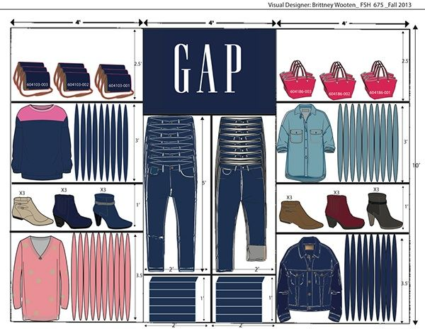 Wall planogram created for GAP using for Adobe Illustrator and