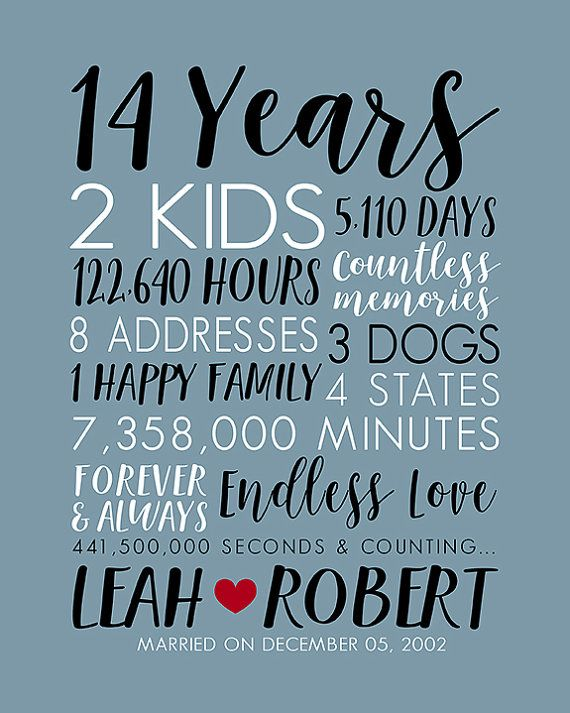 Anniversary Gifts For Husbands Any Year Anniversary Art Customized For You 14th Anniversary 14 Years Wedding Anniversary Gifts Wf488 Anniversary Quotes For Husband Happy Anniversary To My Husband Anniversary Gifts For Husband