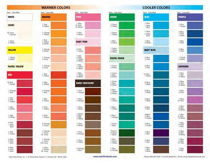 Color chart 2014 Bridal Fair Pinterest Tabellen\/Diagramme - küche farben ideen