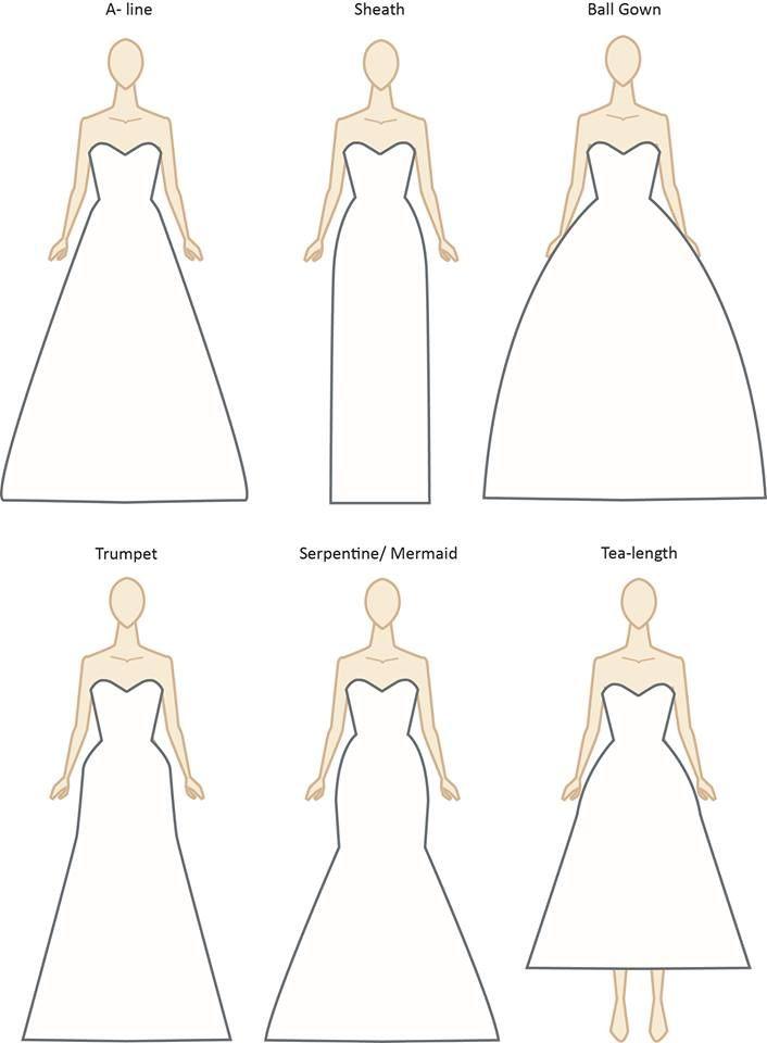 Dress Fabric Types Google Search Wedding Dress Shapes Wedding Dress Types Different Wedding Dresses