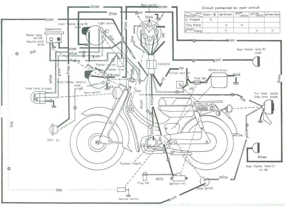 10+ Yamaha V50 Motorcycle Wiring Diagramyamaha v50
