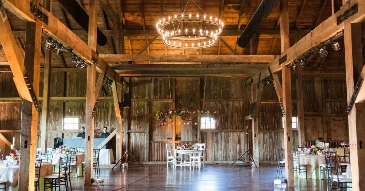 Wedding Reception Site Planning In 7 Easy Steps in 2020