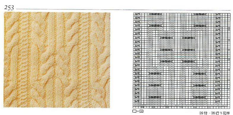 knitting pattern knitting pattern #6