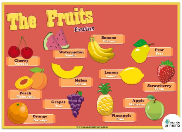 Las frutas en inglés para niños de Primaria   Primaria   Pinterest ...