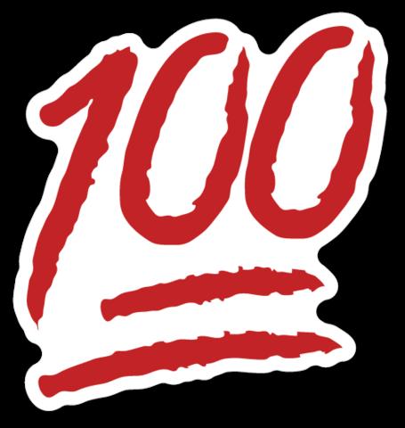 Emoji 100 Clipart - Cliparts