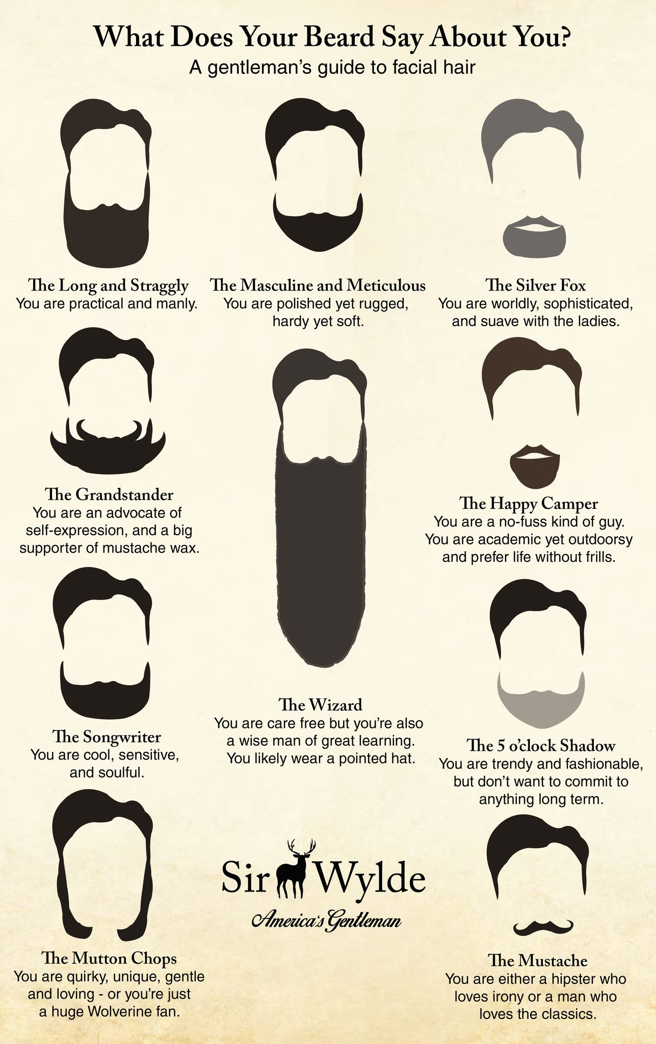 what does your beard say about you sir wylde sir wylde graphic design mustache wax. Black Bedroom Furniture Sets. Home Design Ideas
