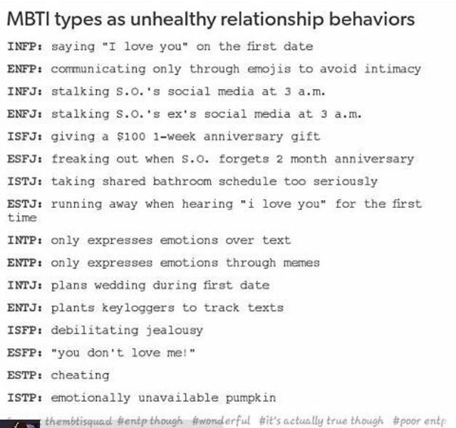 mbti dating compatibility