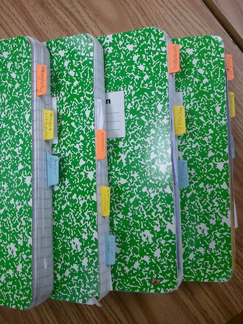 Step by step guide to interactive notebooks. TONS of pics