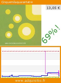 Cinquemilaquarantatre (CD). Réduction de 69%! Prix actuel 13,05 €, l'ancien prix était de 41,74 €. Par Mina. http://www.adquisitio.fr/emi-music-italy/cinquemilaquarantatre