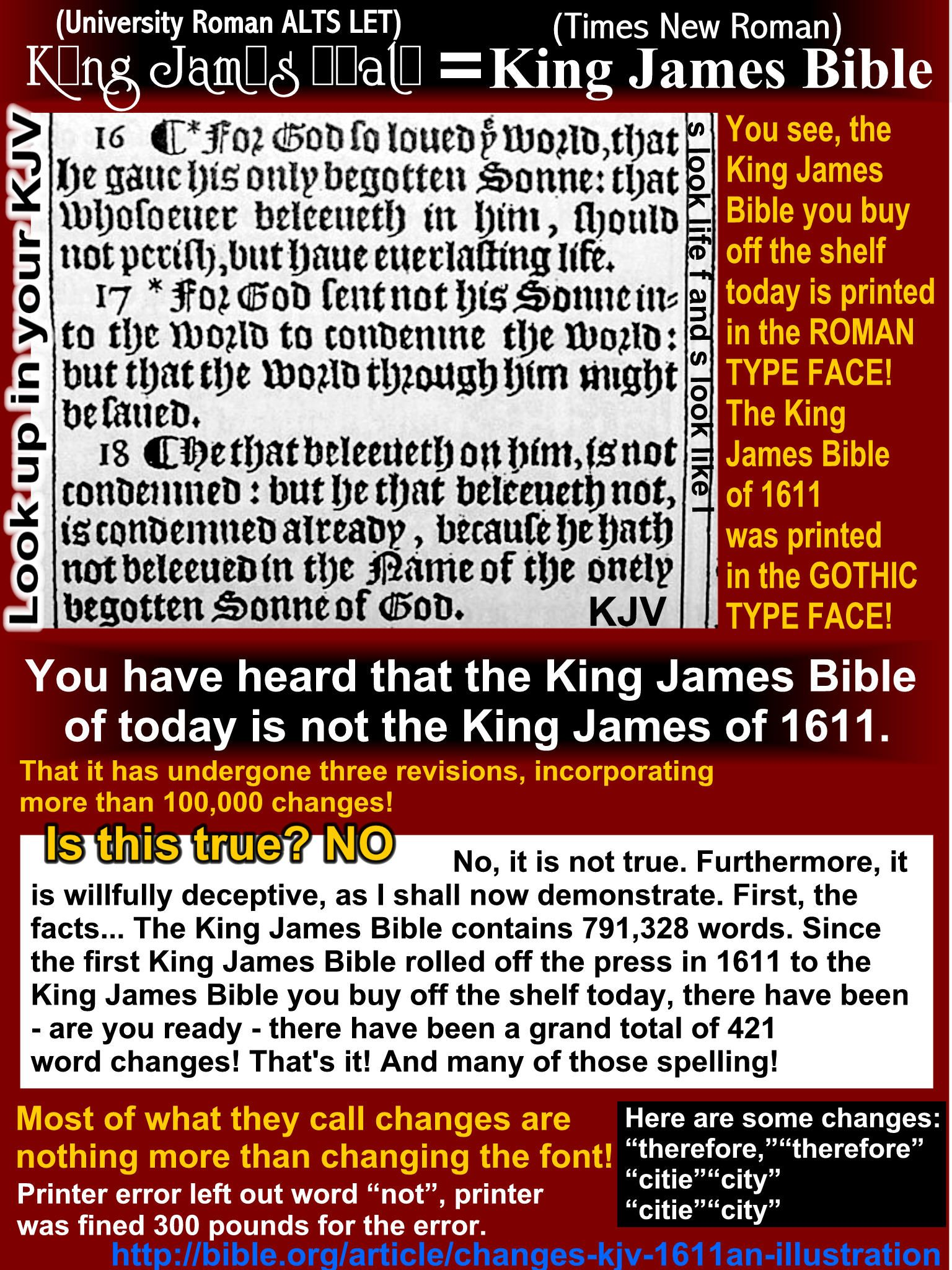 Changes in the King James Bible? Font, spelling and printer
