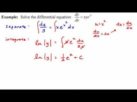 Hurleycalculuss Channel On Youtube Various Calculus Instructional
