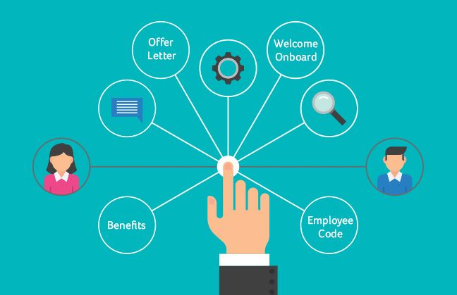 Generate HR MIS Report on the go, PocketHRMS software allows - hr report
