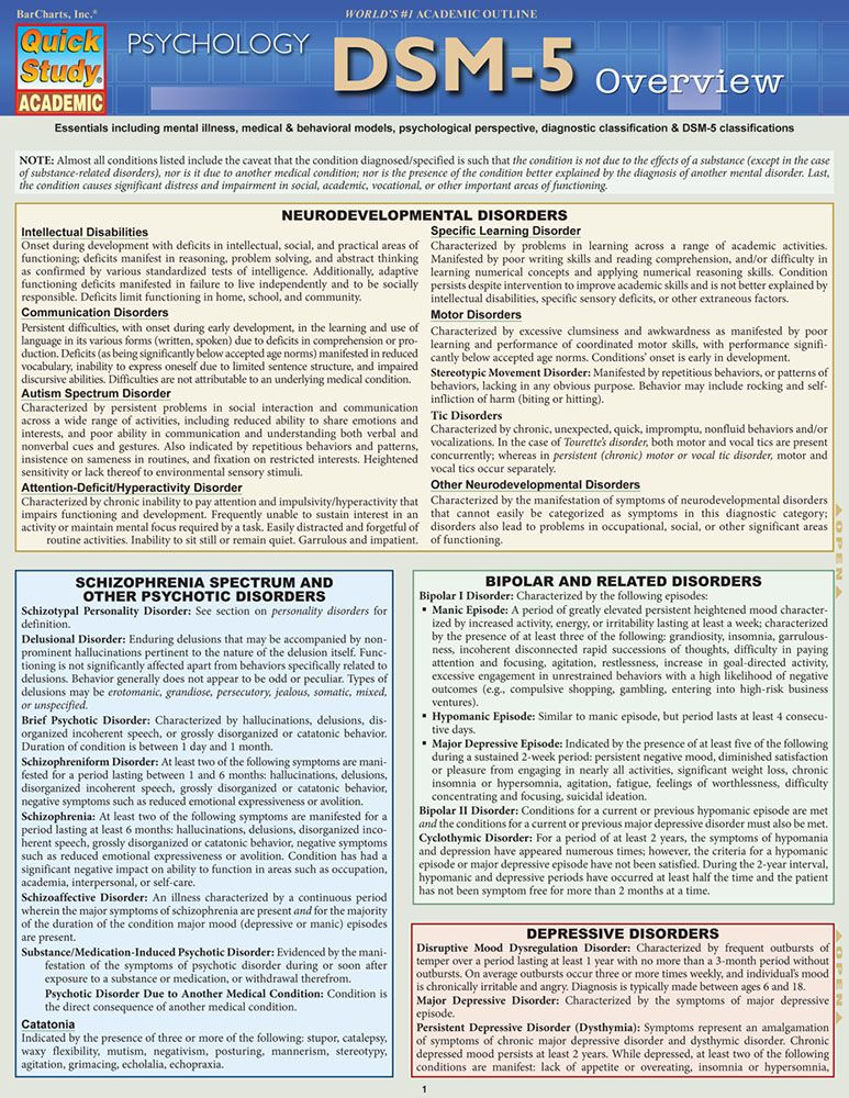 Dsm 5 Overview Of Dsm4 Changes