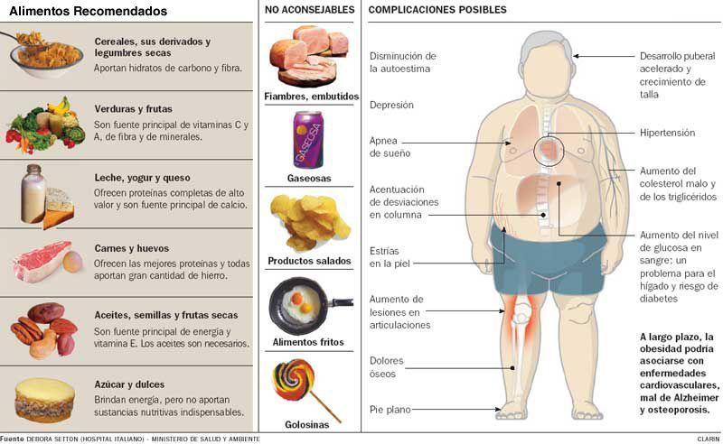 diabetes obesidad y osteoporosis