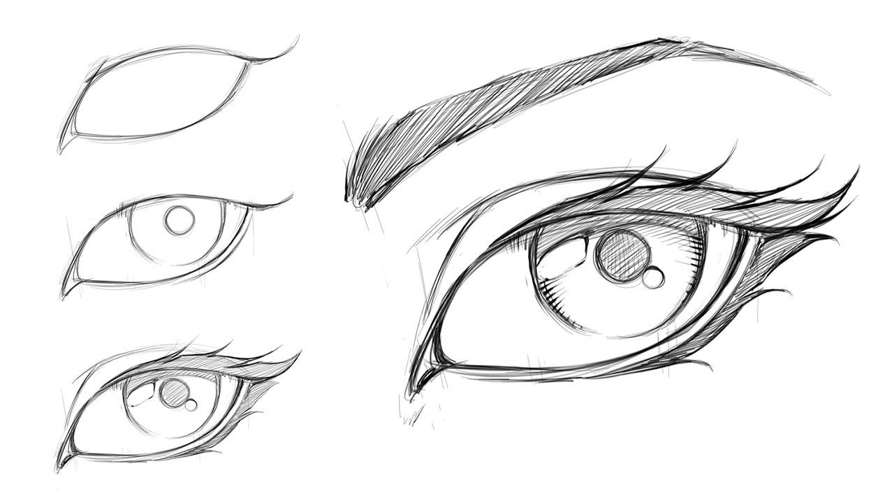 How To Draw A Comic Style Female Eye Step By Step Eye Drawing