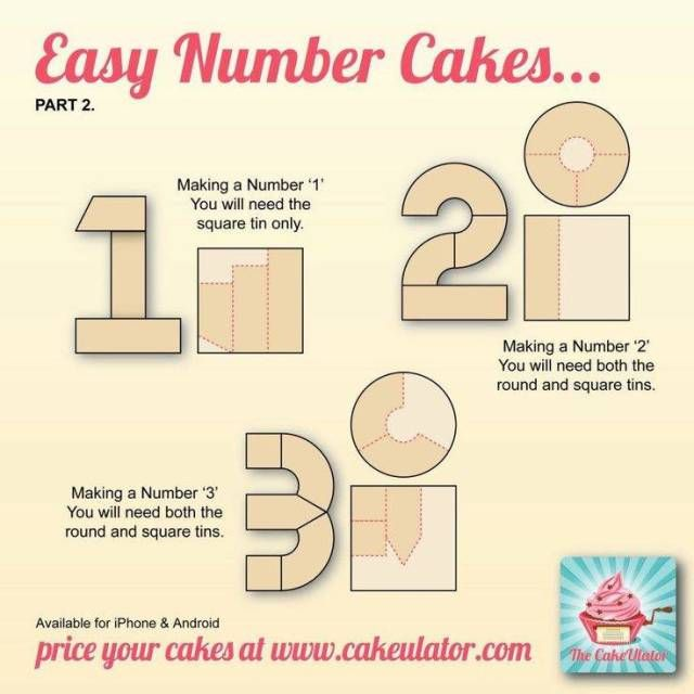 Number 2 cakes on pinterest noddy cake number 1 cake for Number 3 cake template