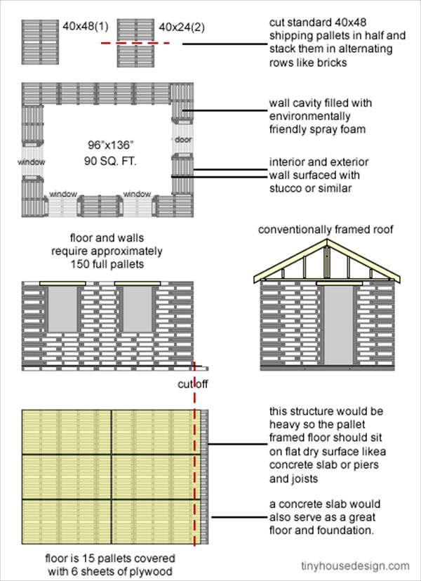 Construct Your Own House: Tiny Pallet House Plans