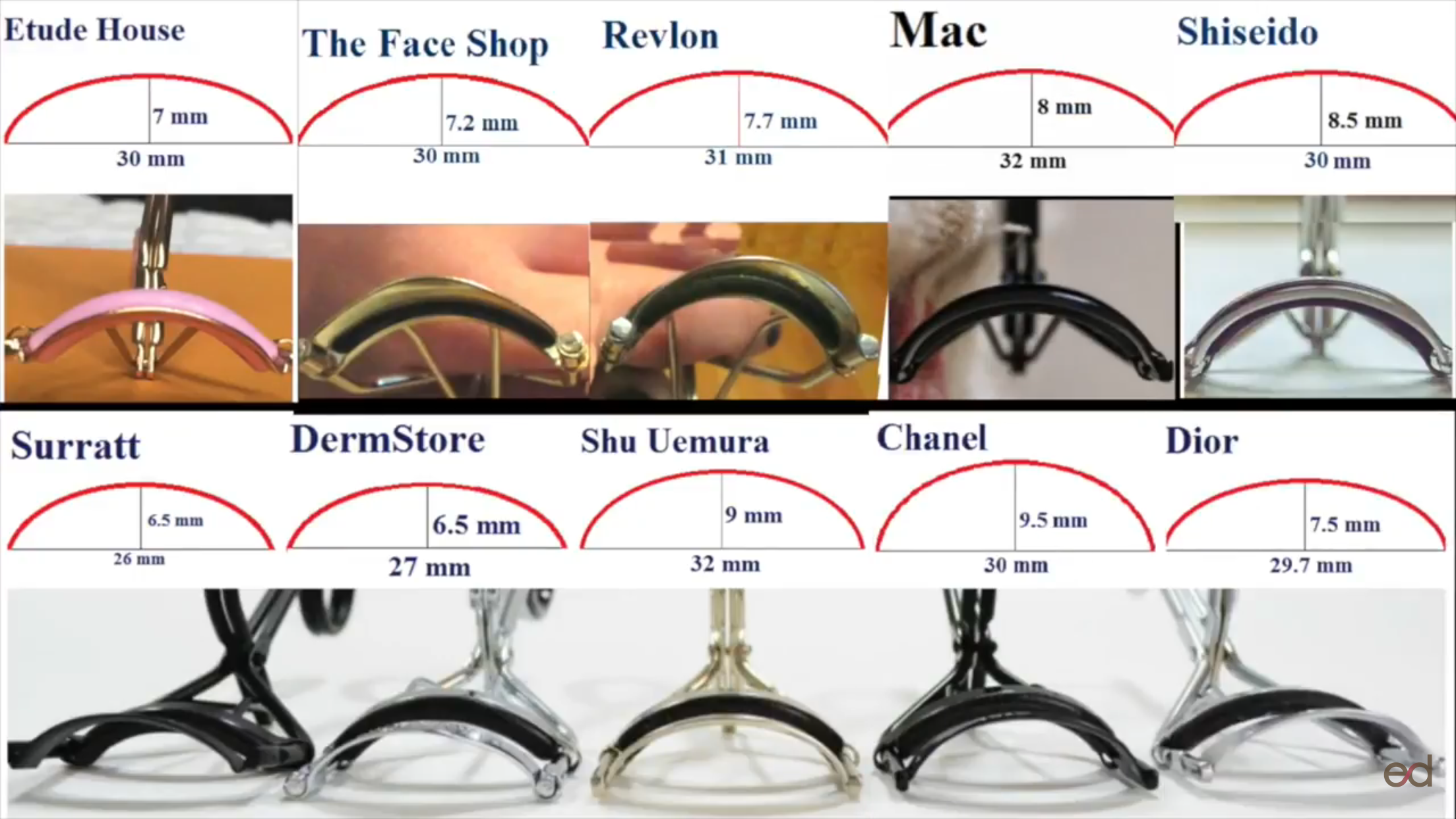 Eyelash Curler Mystery Solved Asian Or Those With Hooded Eyes