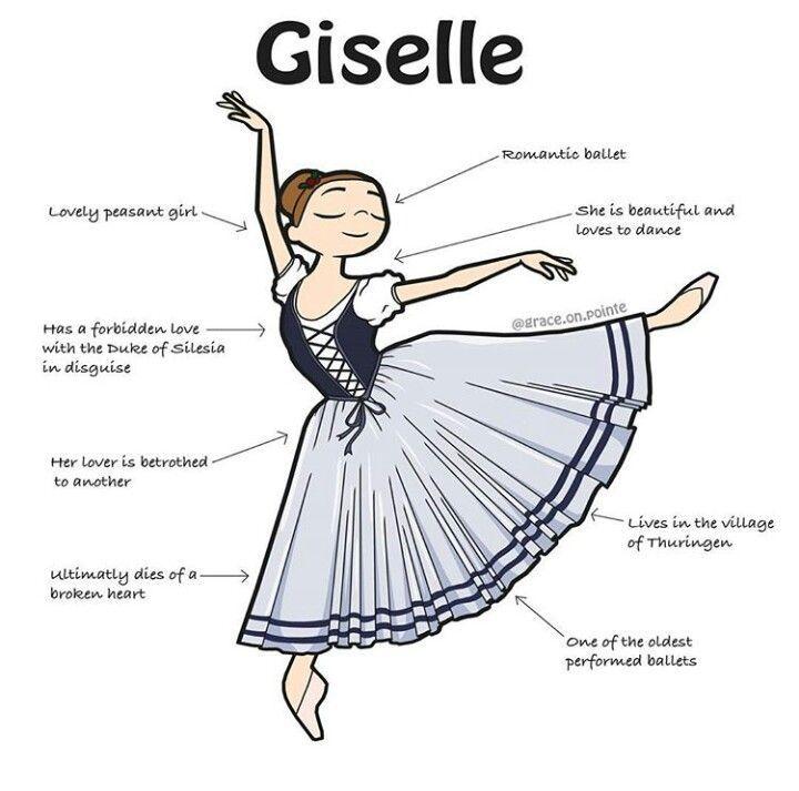 Giselle Is Such A Beautiful Ballet Balletclasses Bale Egzersizi