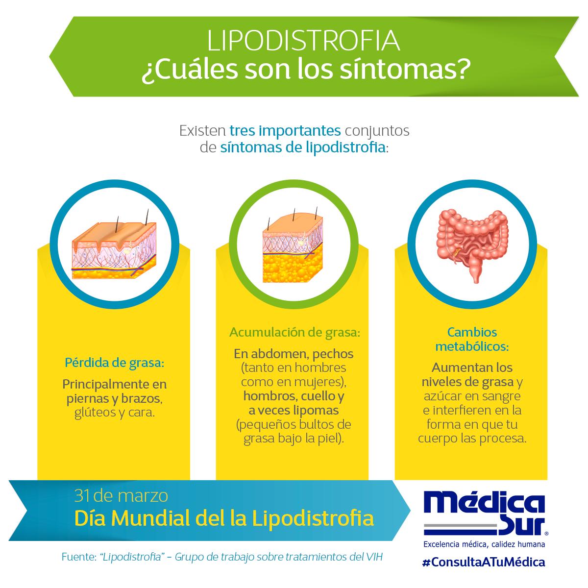 tratamiento de la diabetes lipodistrofias