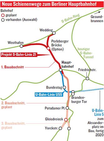 Neue Schienenwege zum Berliner HauptbahnhofProjekt SBahn Linie 21