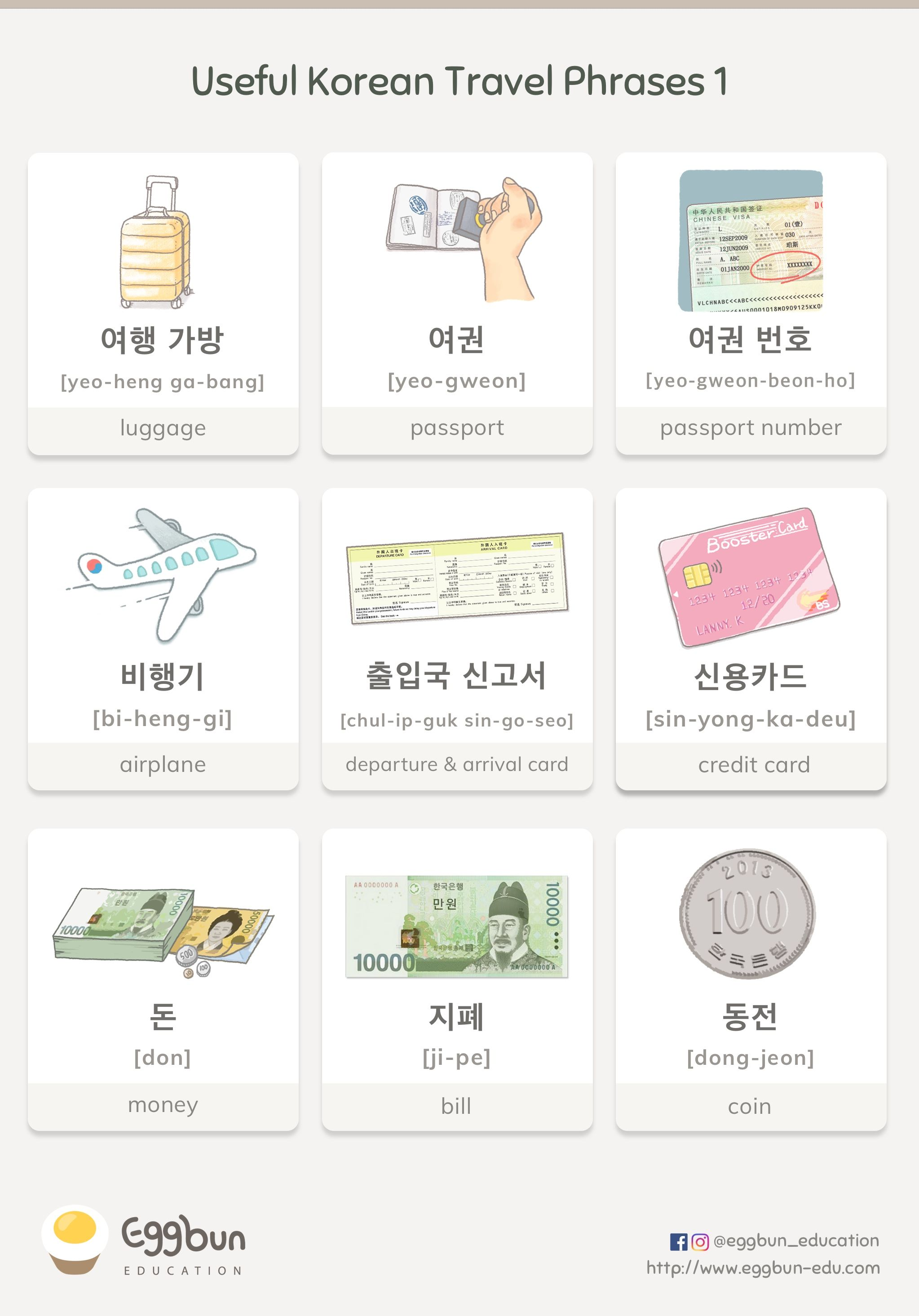 Useful Korean Travel Phrases 1 With Images
