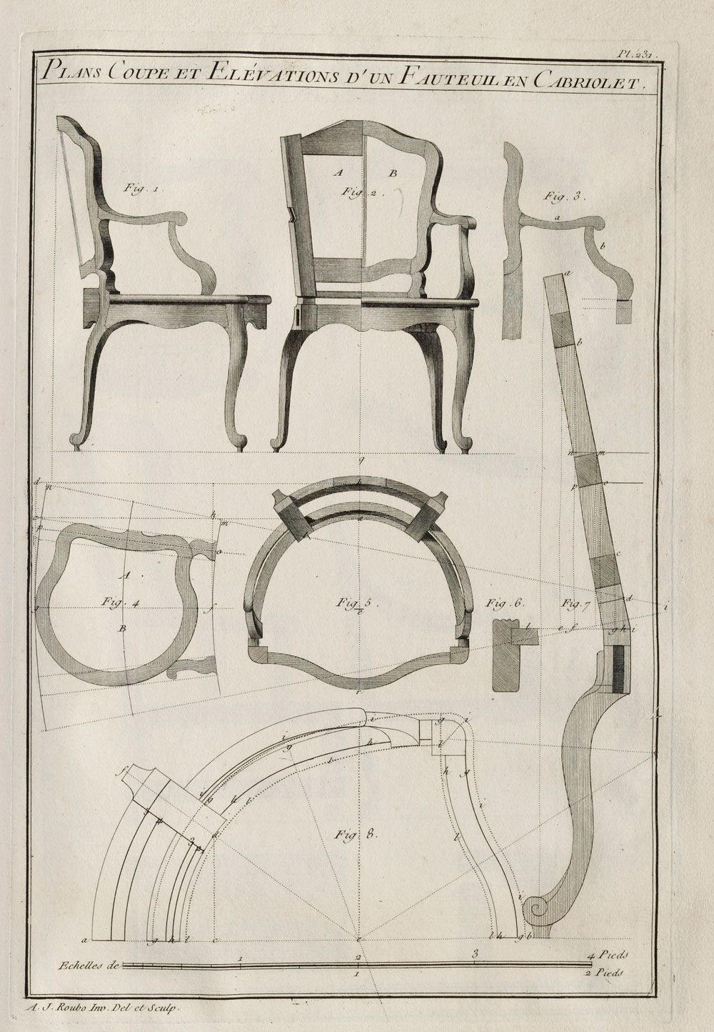 Antique chairs styles pictures - Resultado De Imagen Para Furniture Construction Roubo