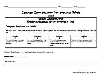 Common Core ELA Rubrics:  Grade 5
