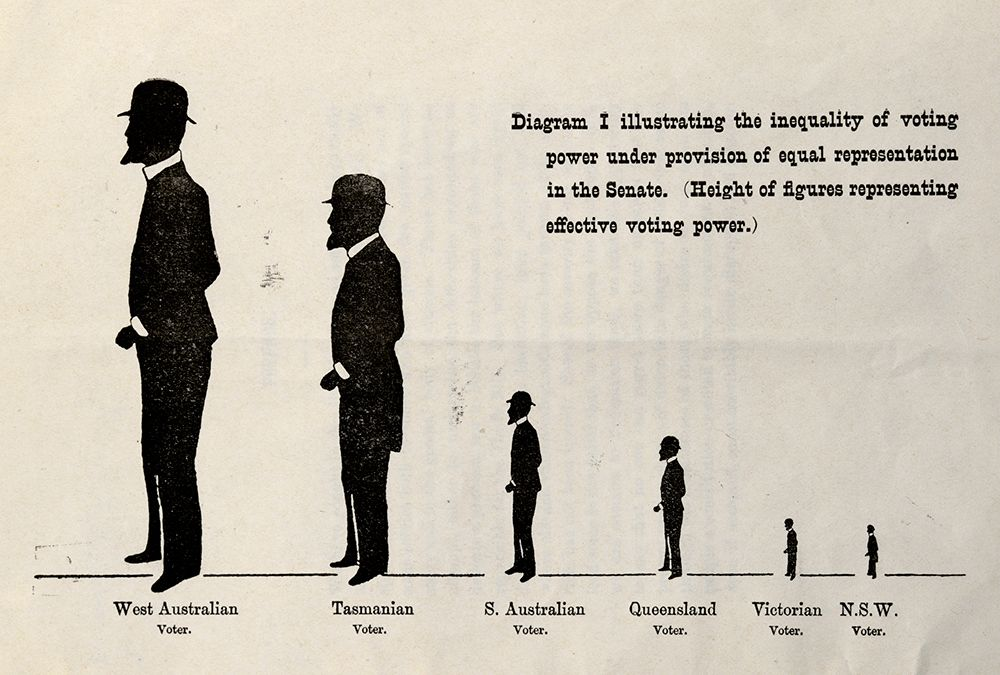 Diagram 1897 representing inequality of voting power under - new letter to minister format australia