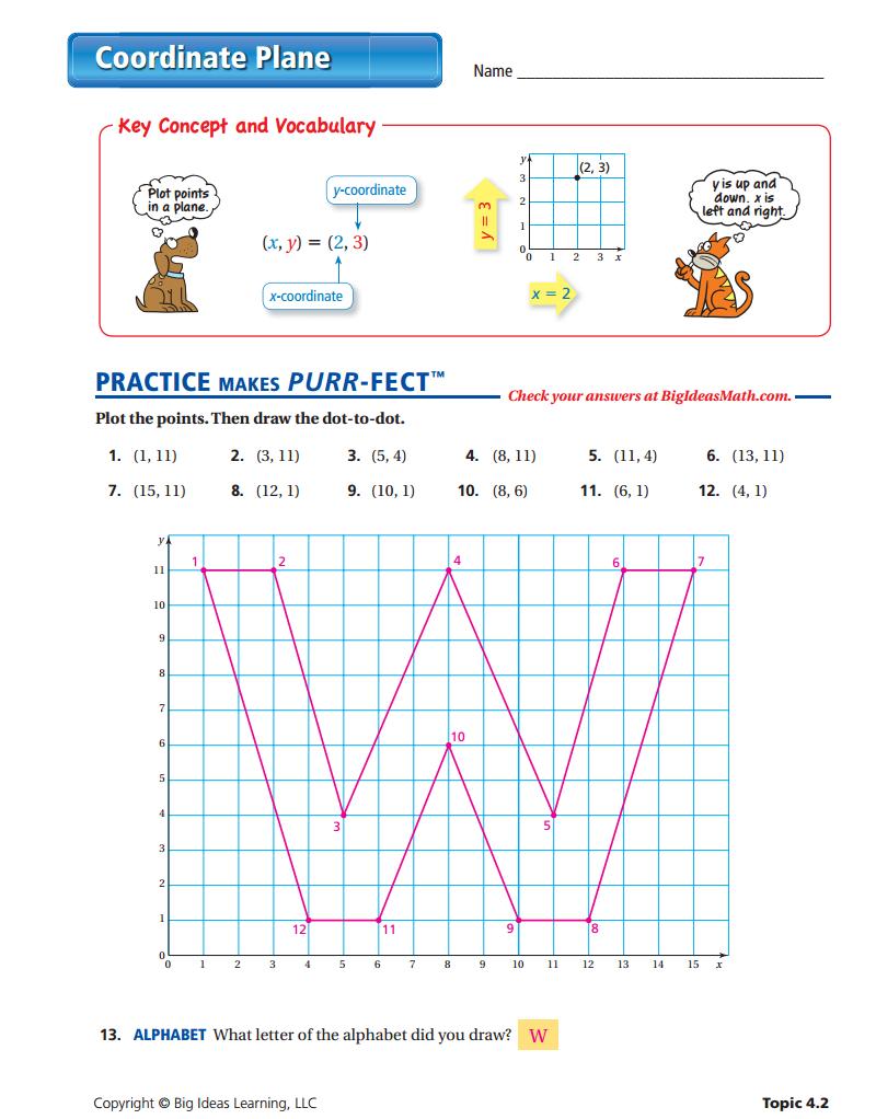 worksheet Coordinate Planes Worksheets coordinate plane worksheet answers integers middle school answers