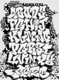 Graffiti Letters Google Search Feelin Crafty Graffiti Alphabet