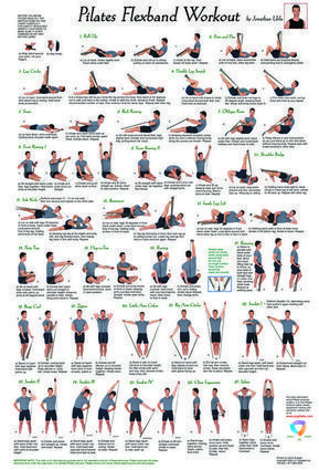 Pilates Flexband Workout Poster