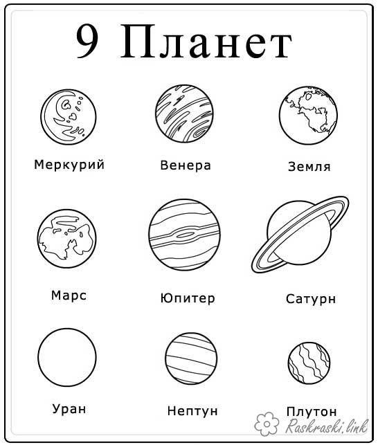 Planety Merkurij Venera Zemlya Mars Yupiter Saturn Uran