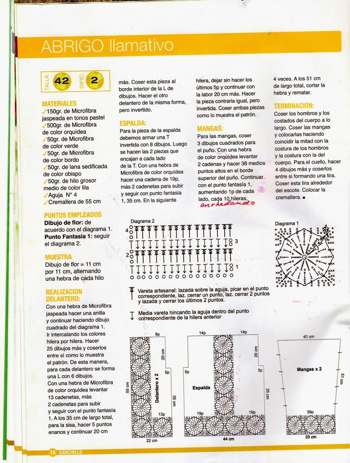 Chaqueta-Abrigo Crochet Fantasia Patron - Patrones Crochet ...