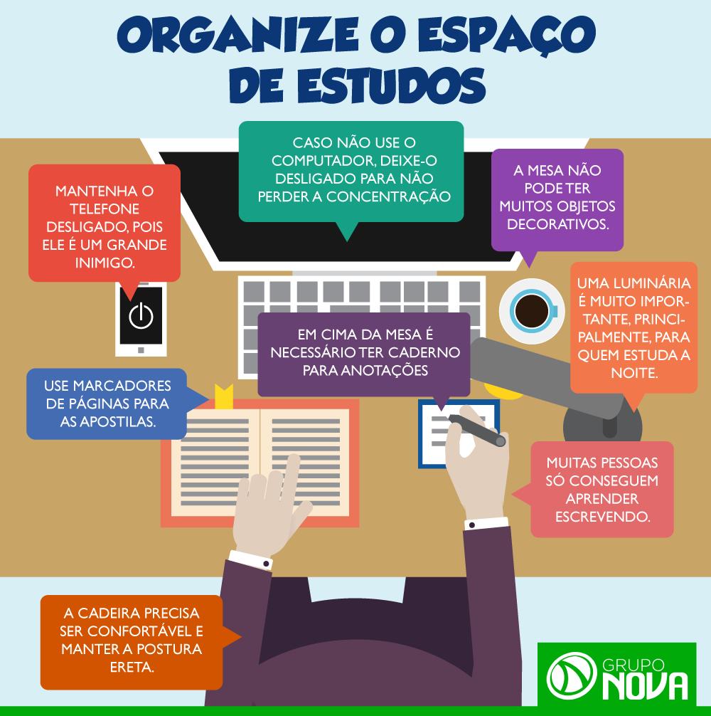 Aprenda Organizar o Seu Espaço de Estudos...