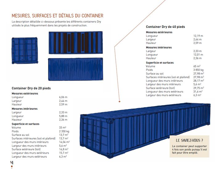 Construire sa maison container container house for Surface container