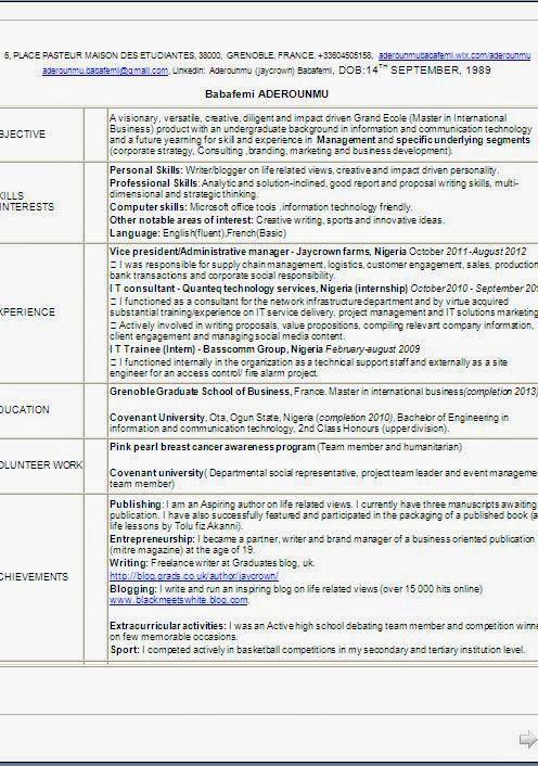 Biodata Format Pdf Free Download How To Memorize Things Biodata Format Proposal Writing