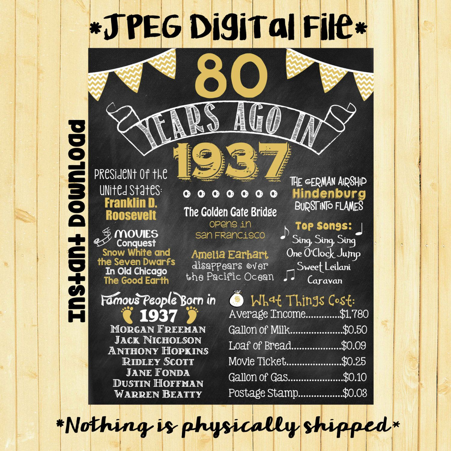 Quotes 75Th Birthday Gold 80Th Birthday Chalkboard 1937 Poster 80 Years Ago In 1937