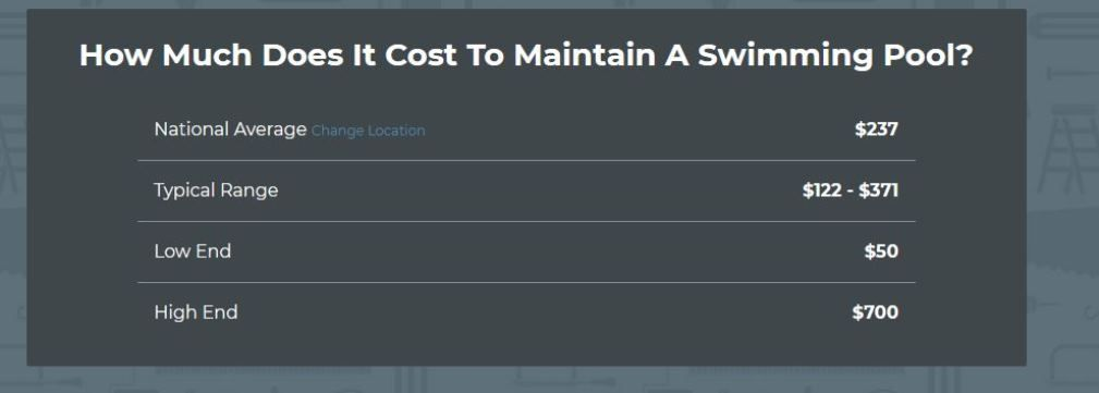 Cost of pool service pool maintenance cost pool cleaning
