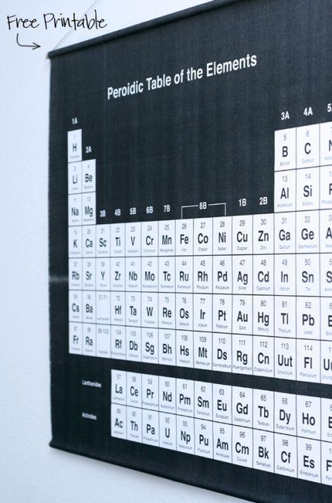 Free Printable Periodic Table Poster DIY Pinterest Química - new tabla periodica en blanco y negro pdf