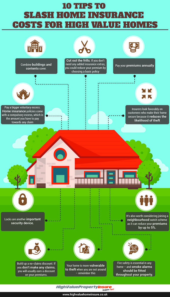 10 Tips To Slash Home Insurance Costs For High Value Homes Home Insurance Life Insurance Policy Insurance Policy