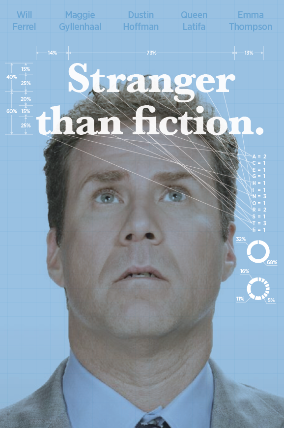 Stranger Than Fiction- You have to see this, even if you aren't a Will Ferrell fan (Which who isn't?) you will love it