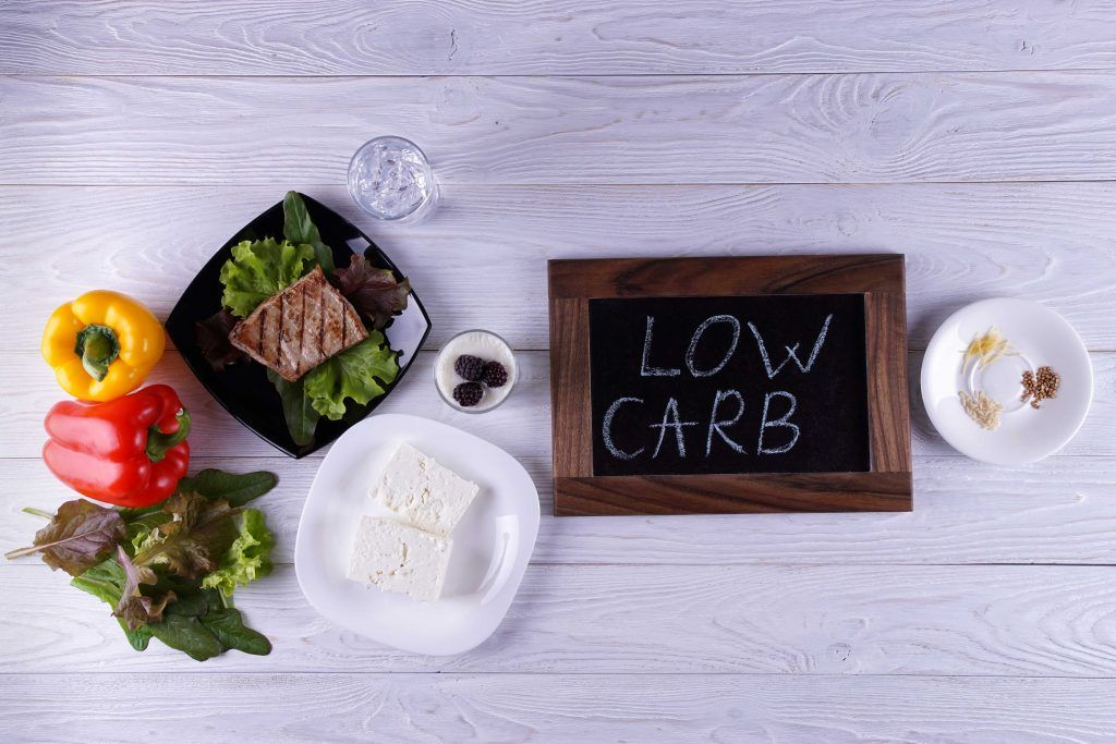 How Does a Low-Carb Diet Work? | Low carb diet plan, High ...