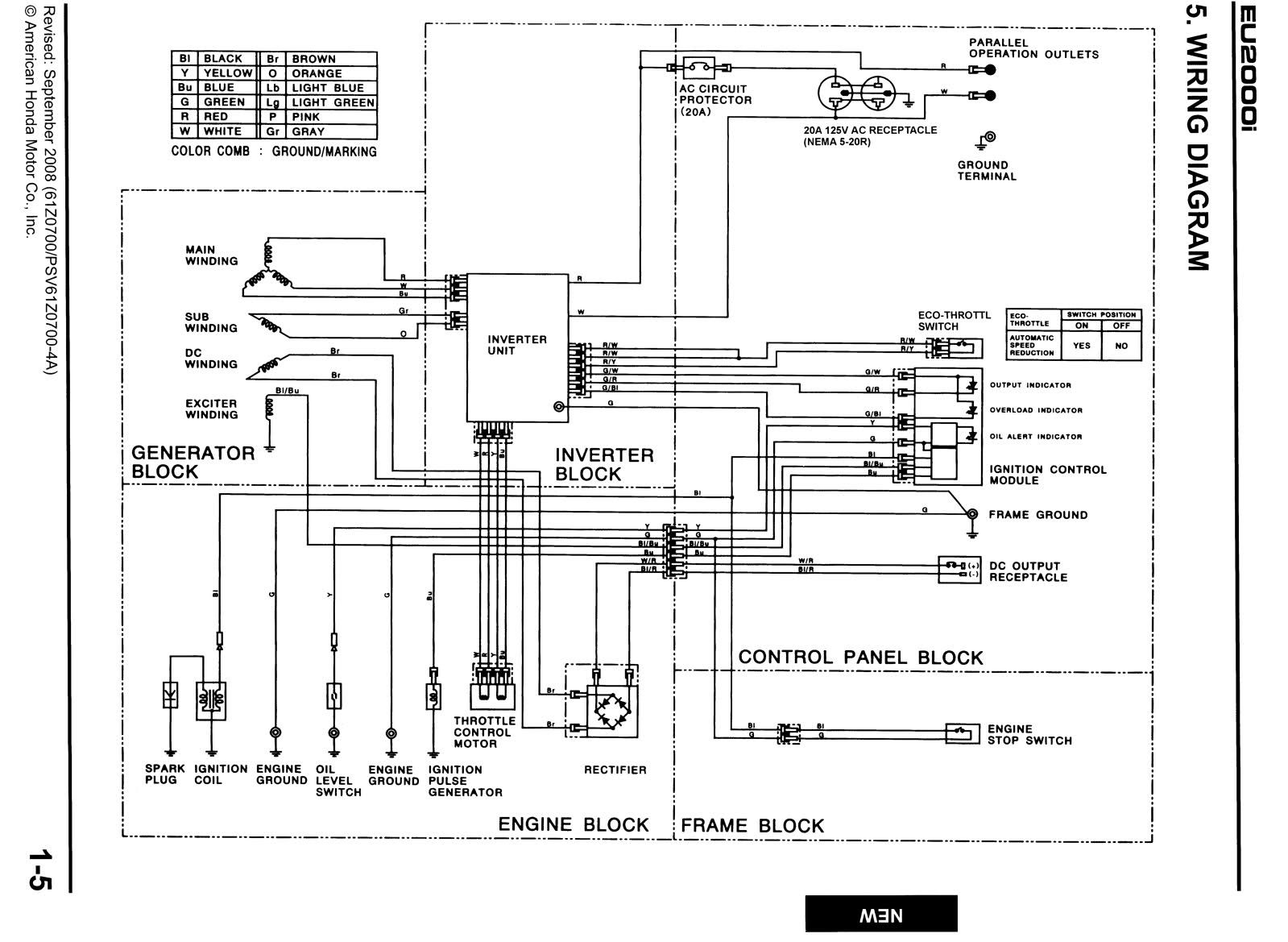 Holiday Rambler Wiring Diagram Holiday Rambler Rambler Portable Inverter Generator