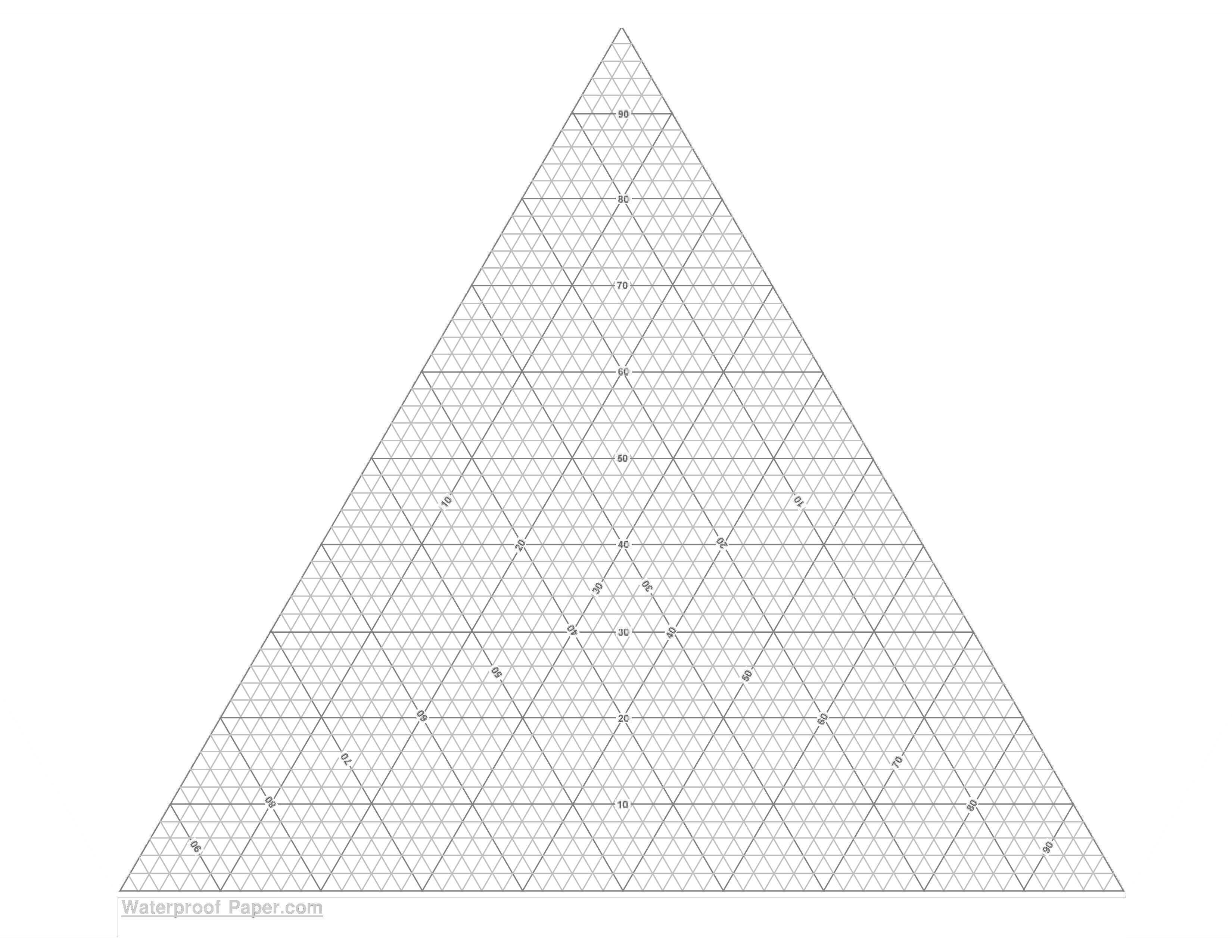 printable triangular graph paper