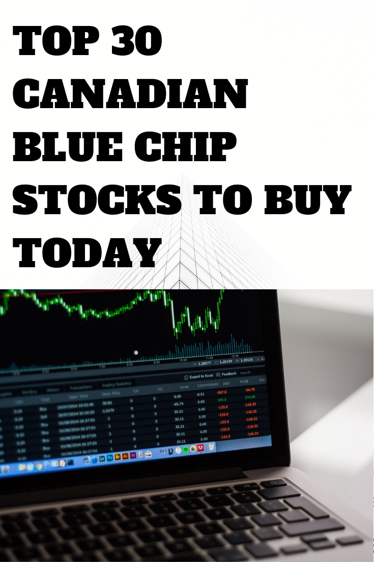 Top 30 Canadian Blue Chip Stocks You Should Own In 2020