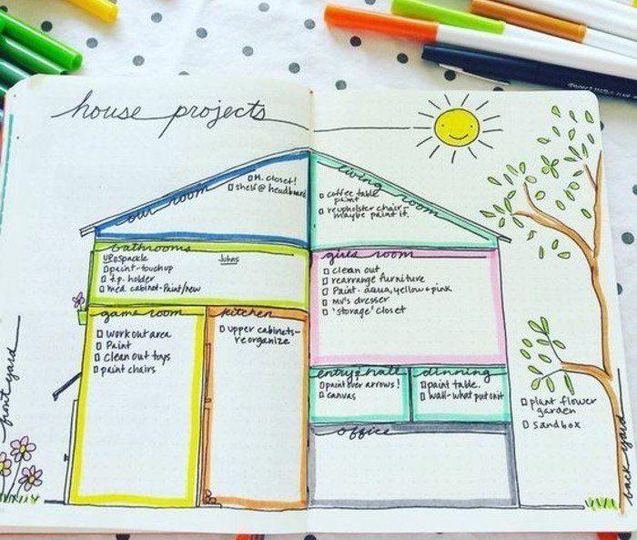 comment organiser et customiser son agenda 62 id es diy bullet journal pinterest agenda. Black Bedroom Furniture Sets. Home Design Ideas