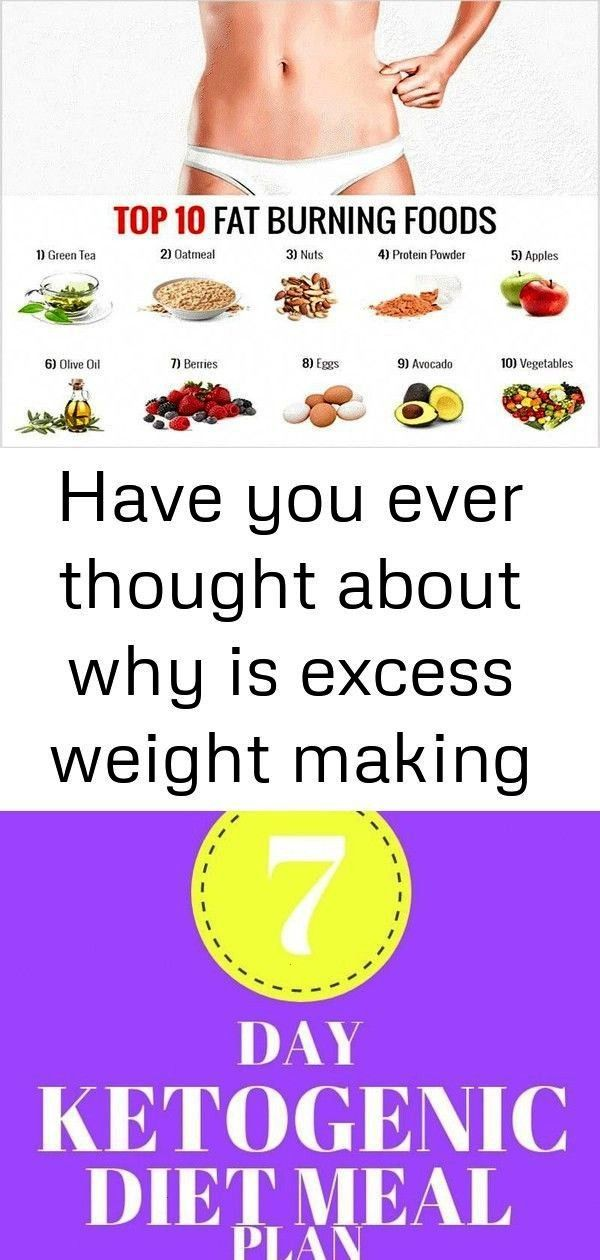 you ever thought about why is excess weight making me insecure Check my ideas on that matter 1Week Ketogenic Diet Meal Plan Intended To Fight Heart Disease Diabetes Cance...